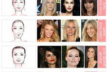 Прически для разного типа лица фото
