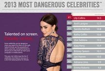 #RiskyCeleb 2013 / Learn about our McAfee's Most Dangerous Celebrities and why searching on movie stars, sports heroes and pop charters could put your computer or mobile devices at risk, as well as your identity. http://home.mcafee.com/root/campaign.aspx?cid=127890 / by McAfee