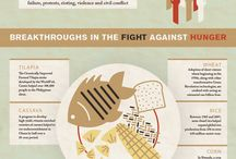 Infographics / by Action Against Hunger USA
