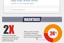 Marketing Infographics / by Bob Jenkins