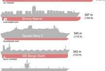 Tankers & Maritime  / by Energy Tomorrow