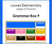 Montessori Elementary Grammar / Printable Montessori Elementary Grammar Lessons / by Montessori Print Shop