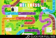 Infographics / We love to collect infographics on obesity, weight loss, anatomy, health, medicine, wellness, and anything science-related! / by HealthRx Corporation