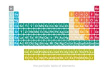 Periodic Table of Elements / by Alice