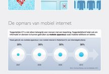 Infographics Microsoft / Infographics created by Microsoft / by MicrosoftNL Nederland