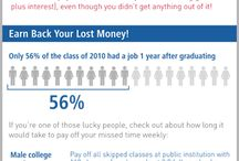 CLASSES COST MONEY! / by Eastern Illinois University Academic Advising Center