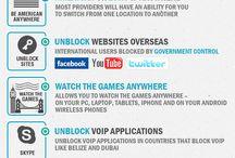 VPN Information / by Amy Kazor VA