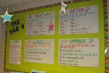 Reciprocal Teaching / by Theresa Sansone