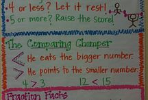 Math - Rounding/Estimation / by Mari Villarreal