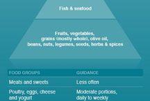 Mediterranean diet/ Mayo Clinic diet / by Michelle Makinen
