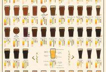 Cervejando / Vamos falar de coisa boa? / by Kadu Fernandiz