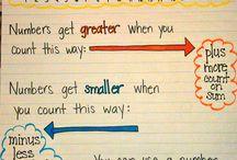 Teaching Tips / by Beth Brammer Nunn
