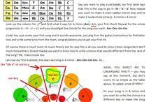 Music composing / by Mindy Rubin
