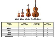 Orchestration /Composition Guides and useful links / A variety of useful guides and links for composing and orchestrating. / by Terry Jones