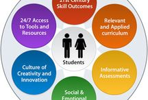 21st century learning / by Michelle Rice
