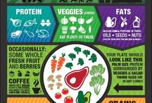 Datos de Nutrición / Información sobre temas de nutrición. / by Nutrióloga/Chef Caro Maldonado Carolina Maldonado