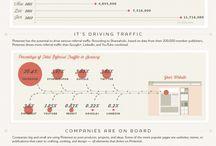 Infographics / by Abhisek Das