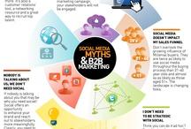Social Media Marketing / Infografias de Social Media Marketing, informacion sobre redes sociales, blogs y todo tipo de canales de Social Media Marketing | Zoomlabs Agencia de marketing online / by Zoomlabs S.L.
