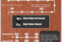 Real Estate Infographics / Here are some real estate related Infographics I have created or found. / by Patrick Hake