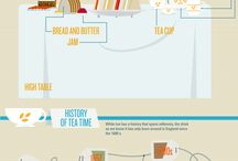 Food & Drinks Infographics / Here, you can find Information Graphics or Infographics about Healthy and Delicious Food & Drinks. / by Infographics