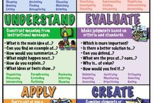Teaching-thinking, questioning / by Judy Maples