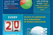 water and sanitation / by Marcia Claringbold