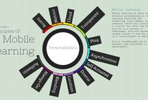 Mobile Learning / by StudySync