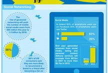 Mobile / by WSI (We Simplify Internet Marketing)