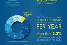 infographics / by Catharyn Tivy