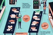infographics / by Angel Kittiyachavalit
