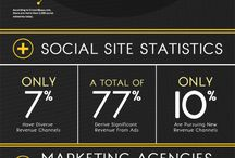Social Media for Brands / by CATEGORY 5IVE