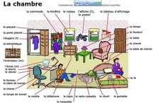 Housing and Furniture / by Jennifer Ingle