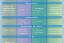 Education & 21st Century Skills / by SmaragdaPapadopoulou