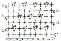 crochet Stitches Charts / by Annoo Crochet