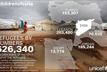 Infographics / by UNICEF