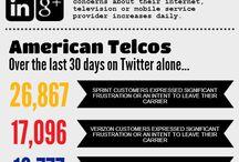 Social Media Customer Service / Pins on Social Media Customer Service / by GripeO App