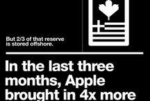 Apple Inc. / by Michael
