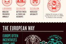 Infographics & pics / by Cascade Bicycle Club