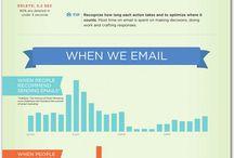 Emails / by Time2Mrkt