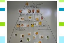 Healthy eating unit / by Miriam Buhler