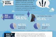 Social Media - DIYwithTy.com / I love infographics about social media. :) / by Tyora Moody