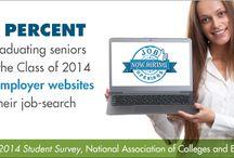 Students Say: / Based on NACE's 2014 Student Survey / by NACE