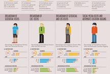 Infographic Love / by Amanda Manna