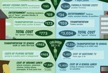 Sustainability Infographics / by Loyola Sustainability