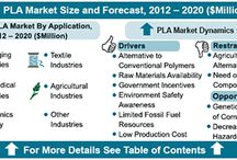 Chemical Market Research / by JSB Market Research