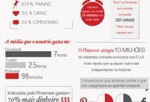 Infográfico / Os Infográficos são constituídos de breves informações e imagens que ajudam a explicar sobre um determinado tema. / by Tatiana Akemi