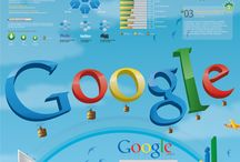 Google.org infographics / by Frankwatching