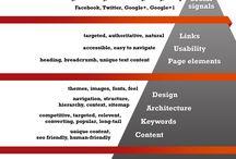 Digital Marketing / by Caroline Baxter