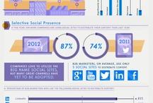 B2B Marketing Infographics / by Abstrakt Marketing Group
