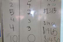 Algebra-inequalities / by Ciara Mcnish